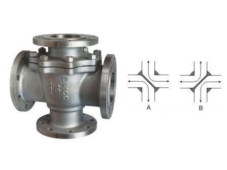 four way ball valves working principle