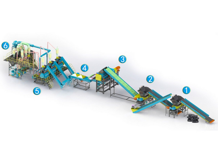 Waste Tire Shredding,Separating,Granulating Recycling Line